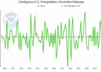 meteo-stati-uniti:-l'inverno-piu-piovoso-di-sempre